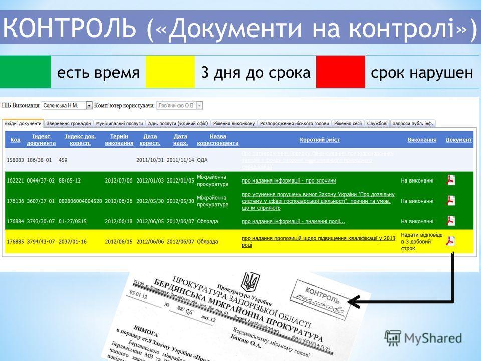 КОНТРОЛЬ («Документи на контролі») есть время3 дня до срокасрок нарушен