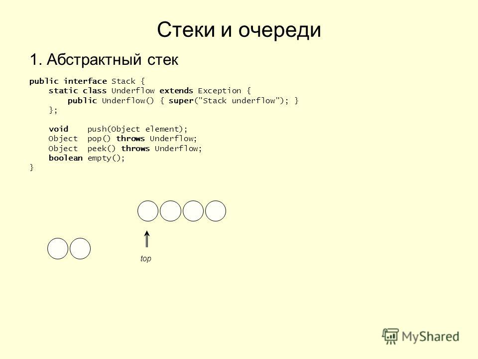 Стеки и очереди 1. Абстрактный стек public interface Stack { static class Underflow extends Exception { public Underflow() { super(
