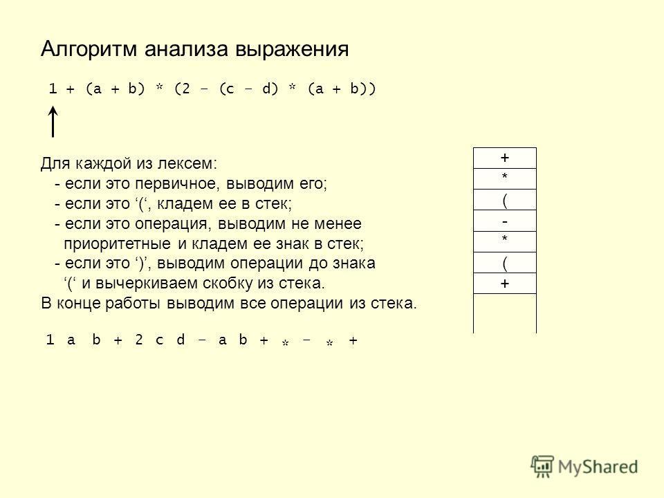 Алгоритм анализа выражения 1 + (a + b) * (2 – (c – d) * (a + b)) Для каждой из лексем: - если это первичное, выводим его; - если это (, кладем ее в стек; - если это операция, выводим не менее приоритетные и кладем ее знак в стек; - если это ), выводи