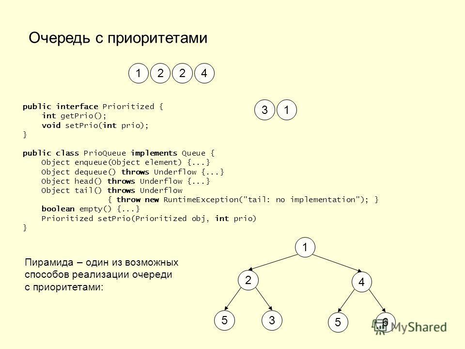 Очередь с приоритетами public interface Prioritized { int getPrio(); void setPrio(int prio); } public class PrioQueue implements Queue { Object enqueue(Object element) {...} Object dequeue() throws Underflow {...} Object head() throws Underflow {...}