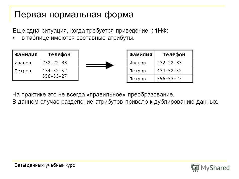 Первая нормальная форма Базы данных: учебный курс Еще одна ситуация, когда требуется приведение к 1НФ: в таблице имеются составные атрибуты. ФамилияТелефон Иванов232-22-33 Петров434-52-52 556-53-27 ФамилияТелефон Иванов232-22-33 Петров434-52-52 Петро