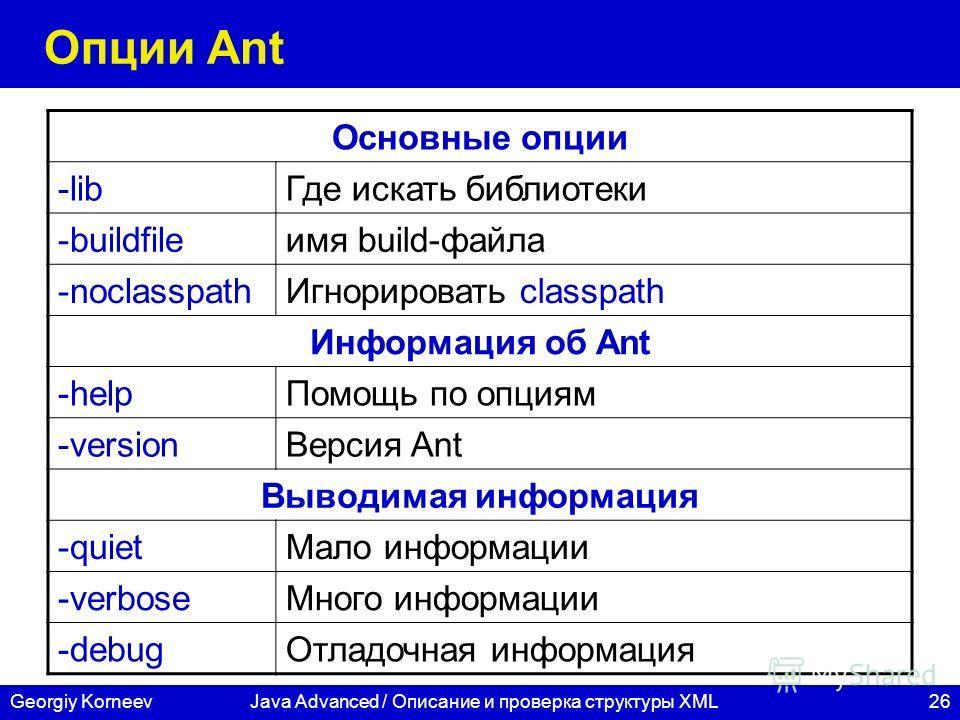 26Georgiy KorneevJava Advanced / Описание и проверка структуры XML Опции Ant Основные опции -libГде искать библиотеки -buildfileимя build-файла -noclasspathИгнорировать classpath Информация об Ant -helpПомощь по опциям -versionВерсия Ant Выводимая ин