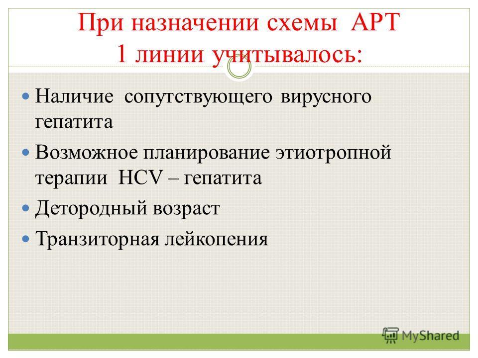 При назначении схемы АРТ 1 линии учитывалось: Наличие сопутствующего вирусного гепатита Возможное планирование этиотропной терапии HCV – гепатита Детородный возраст Транзиторная лейкопения