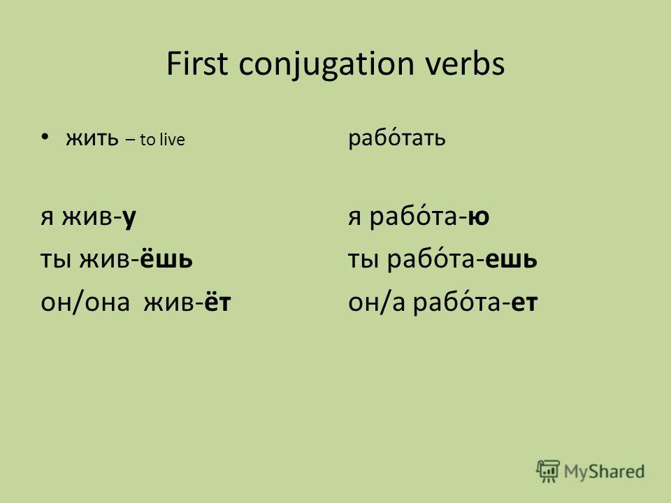 First conjugation verbs жить – to live я жив-у ты жив-ёшь он/она жив-ёт рабо́тать я рабо́та-ю ты рабо́та-ешь он/а рабо́та-ет