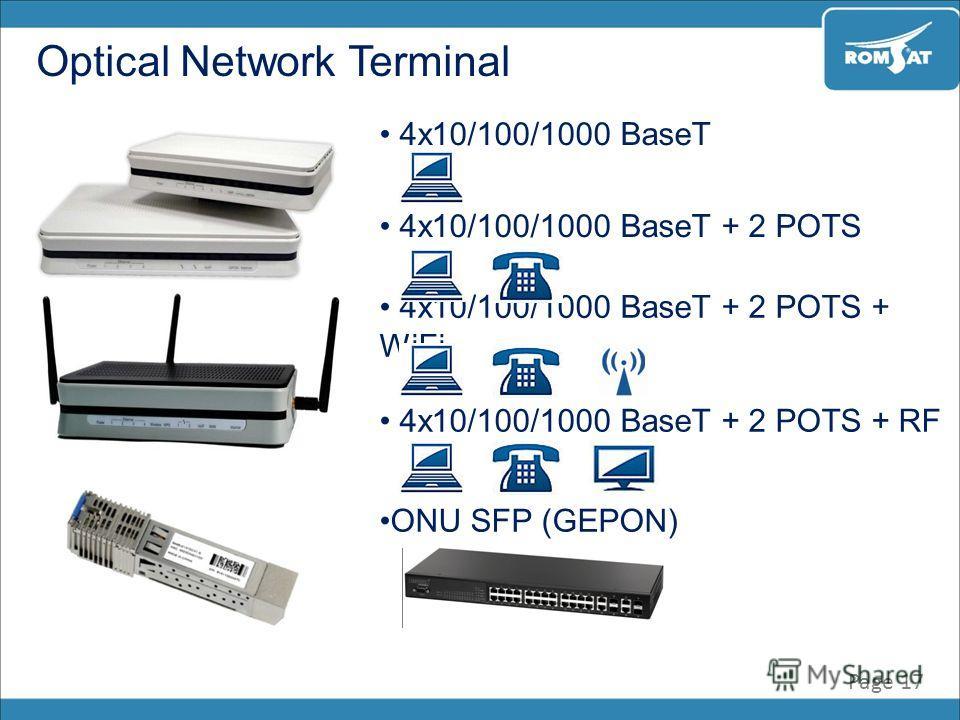 Page 17 Optical Network Terminal 4x10/100/1000 BaseT 4x10/100/1000 BaseT + 2 POTS 4x10/100/1000 BaseT + 2 POTS + WiFi 4x10/100/1000 BaseT + 2 POTS + RF ONU SFP (GEPON)