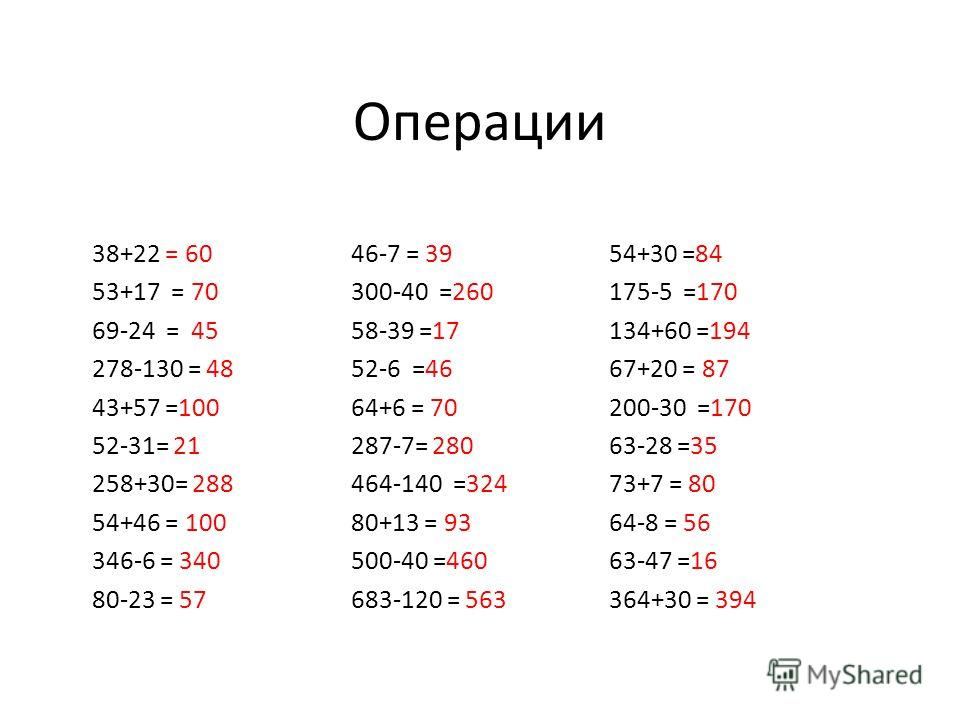 Операции 38+22 = 60 53+17 = 70 69-24 = 45 278-130 = 48 43+57 =100 52-31= 21 258+30= 288 54+46 = 100 346-6 = 340 80-23 = 57 46-7 = 39 300-40 =260 58-39 =17 52-6 =46 64+6 = 70 287-7= 280 464-140 =324 80+13 = 93 500-40 =460 683-120 = 563 54+30 =84 175-5