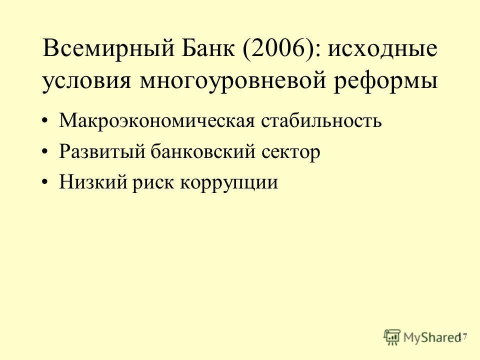 17 Всемирный Банк (2006): исходные условия многоуровневой реформы Макроэкономическая стабильность Развитый банковский сектор Низкий риск коррупции