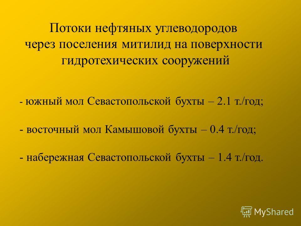 Потоки нефтяных углеводородов через поселения митилид на поверхности гидротехических сооружений - южный мол Севастопольской бухты – 2.1 т./год; - восточный мол Камышовой бухты – 0.4 т./год; - набережная Севастопольской бухты – 1.4 т./год.