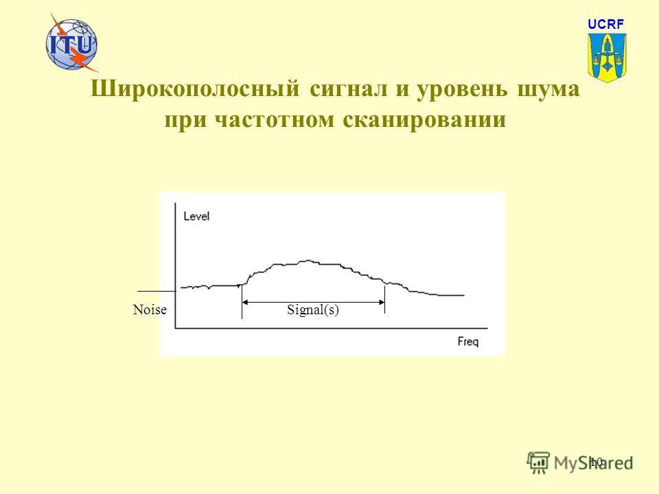 10 Широкополосный сигнал и уровень шума при частотном сканировании UCRF NoiseSignal(s)