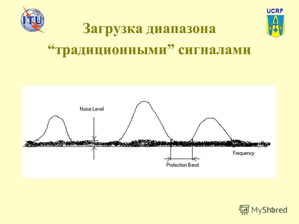 5 Загрузка диапазона традиционными сигналами UCRF