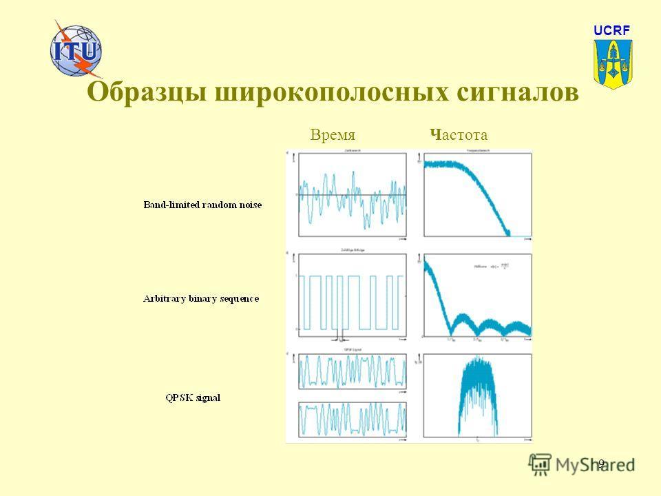 9 Образцы широкополосных сигналов Время Частота UCRF