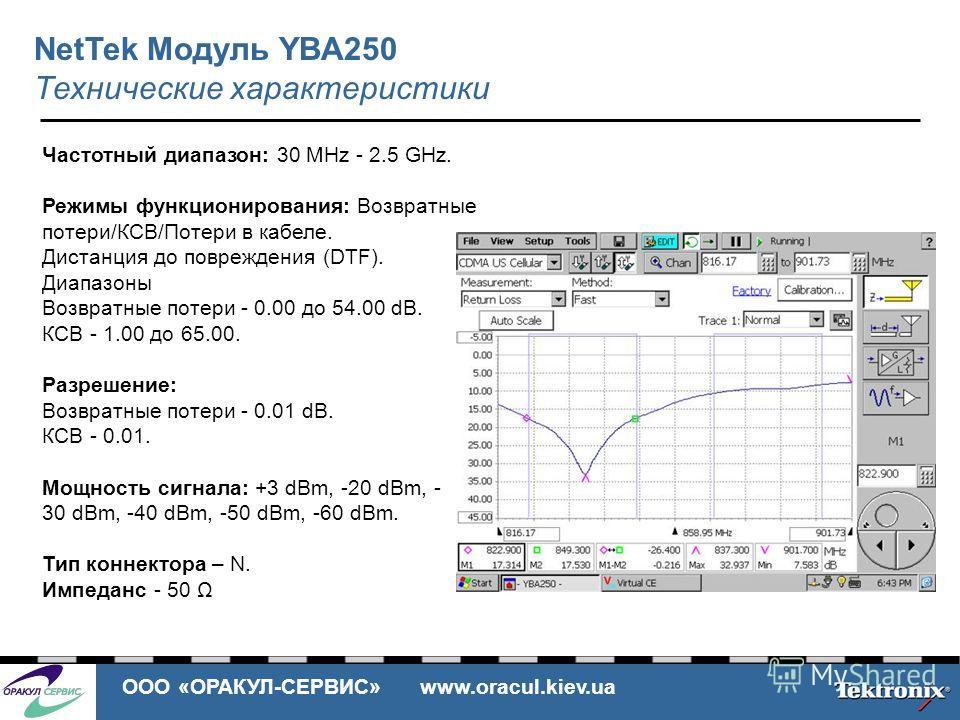 ООО «ОРАКУЛ-СЕРВИС» www.oracul.kiev.ua NetTek Модуль YBA250 Технические характеристики Частотный диапазон: 30 MHz - 2.5 GHz. Режимы функционирования: Возвратные потери/КСВ/Потери в кабеле. Дистанция до повреждения (DTF). Диапазоны Возвратные потери -