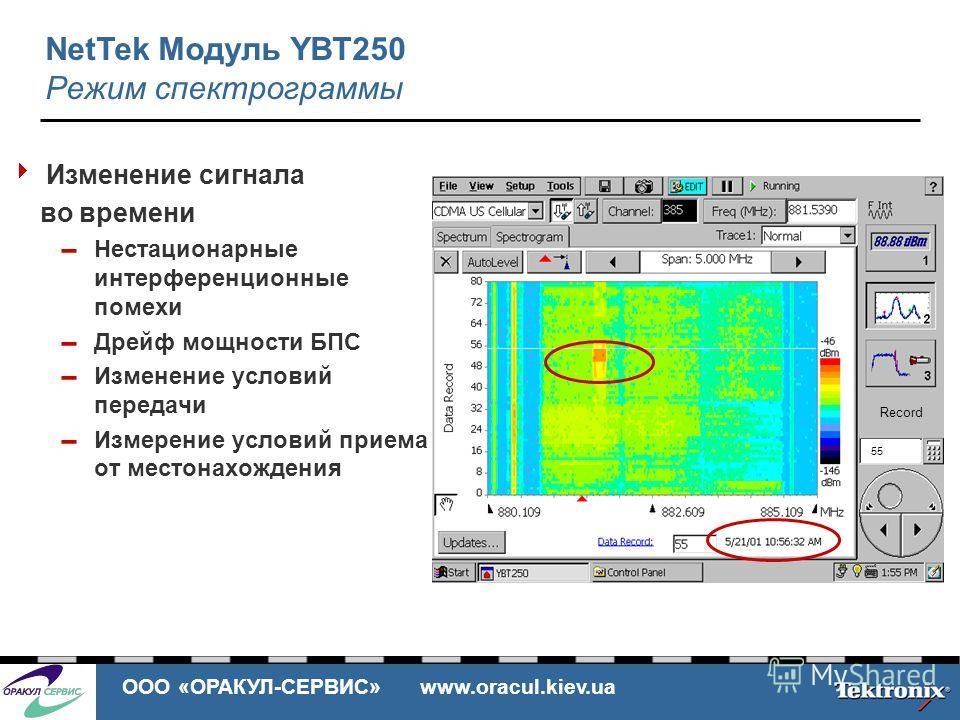 ООО «ОРАКУЛ-СЕРВИС» www.oracul.kiev.ua Изменение сигнала во времени Нестационарные интерференционные помехи Дрейф мощности БПС Изменение условий передачи Измерение условий приема от местонахождения 55 Record NetTek Модуль YBT250 Режим спектрограммы