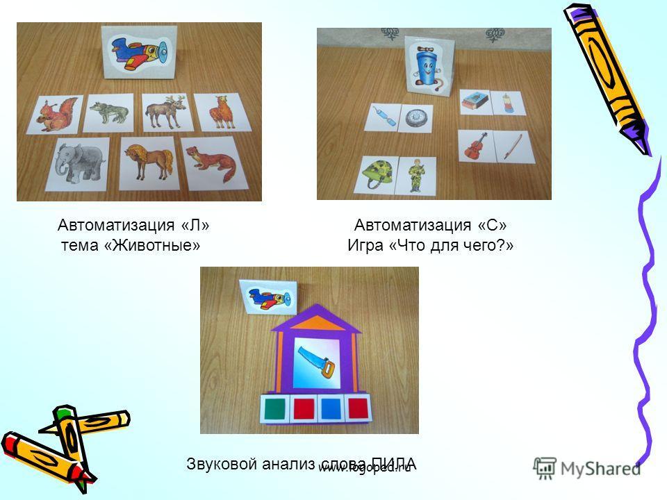 www.logoped.ru Автоматизация «Л» тема «Животные» Автоматизация «С» Игра «Что для чего?» Звуковой анализ слова ПИЛА