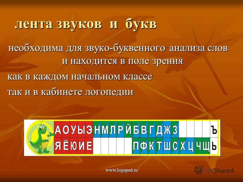 лента звуков и букв необходима для звуко-буквенного анализа слов и находится в поле зрения как в каждом начальном классе так и в кабинете логопедии www.logoped.ru