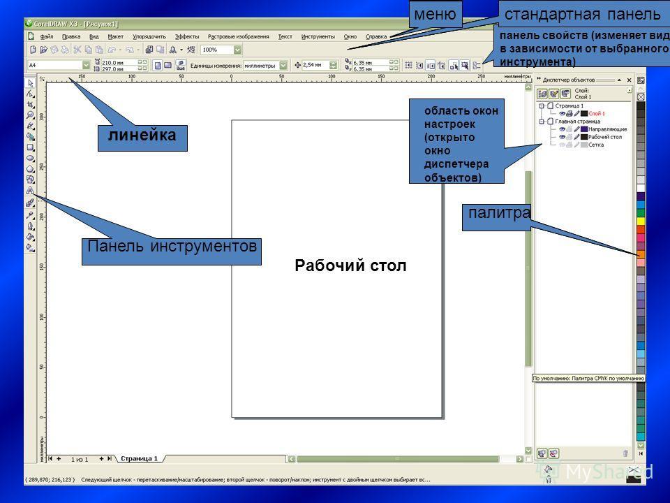 меню стандартная панель панель свойств (изменяет вид в зависимости от выбранного инструмента) палитра область окон настроек (открыто окно диспетчера объектов) линейка Панель инструментов Рабочий стол палитра стандартная панель меню