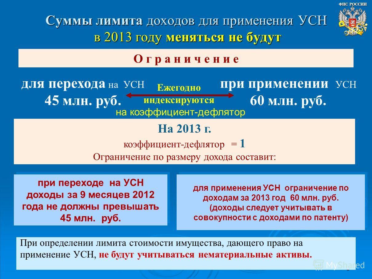 3 Суммы лимита доходов для применения УСН в 2013 году меняться не будут для перехода на УСН 45 млн. руб. при применении УСН 60 млн. руб. Ежегодно индексируются на коэффициент-дефлятор На 2013 г. коэффициент-дефлятор = 1 Ограничение по размеру дохода