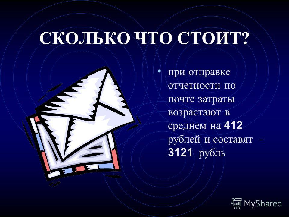 СКОЛЬКО ЧТО СТОИТ? при отправке отчетности по почте затраты возрастают в среднем на 412 рублей и составят - 3121 рубль