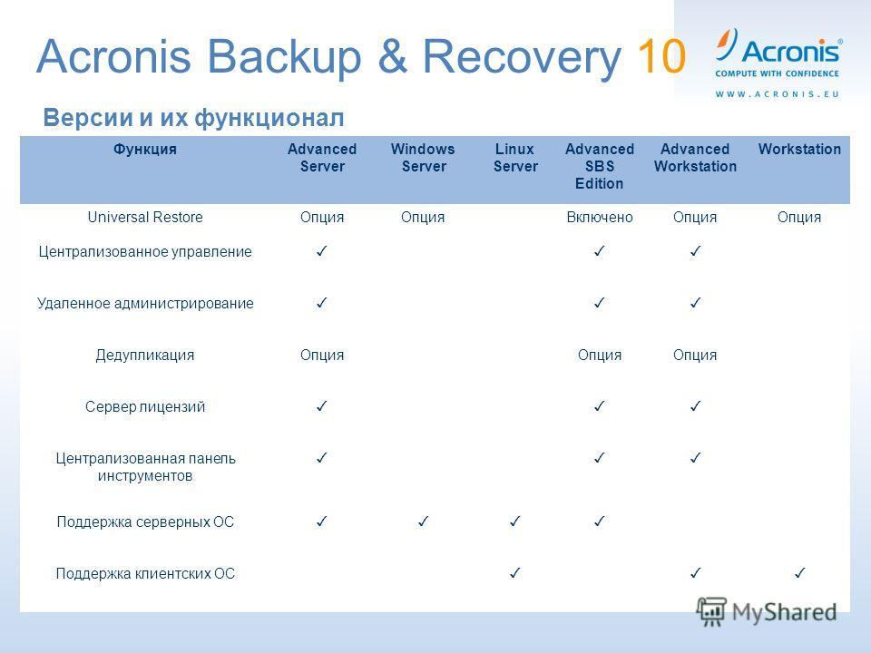 Acronis Backup & Recovery 10 ФункцияAdvanced Server Windows Server Linux Server Advanced SBS Edition Advanced Workstation Universal RestoreОпция ВключеноОпция Централизованное управление Удаленное администрирование ДедупликацияОпция Сервер лицензий Ц