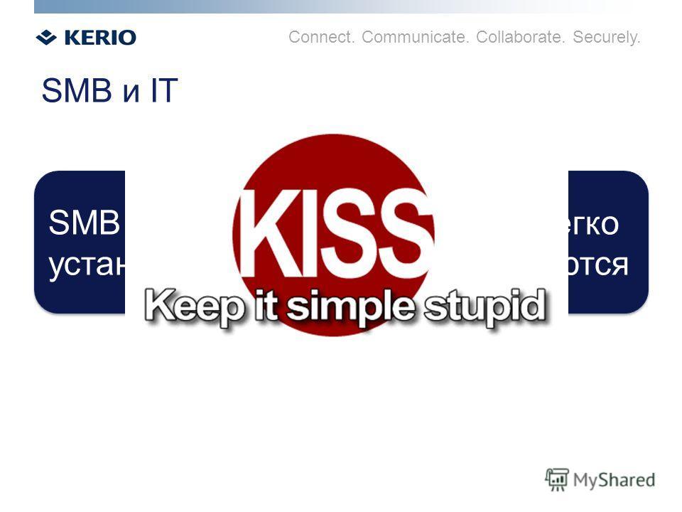 Connect. Communicate. Collaborate. Securely. SMB хочет продукты, которые легко устанавливаются и поддерживаются SMB и IT