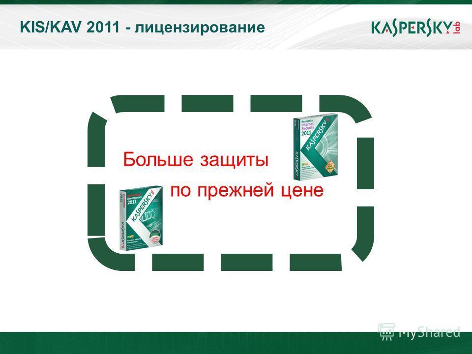 June 10 th, 2009Event details (title, place) KIS/KAV 2011 - лицензирование Больше защиты по прежней цене