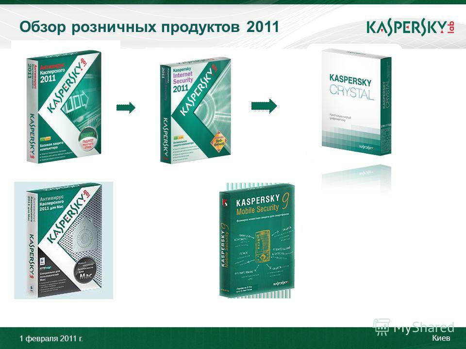 June 10 th, 2009Event details (title, place) Обзор розничных продуктов 2011 1 февраля 2011 г. Киев