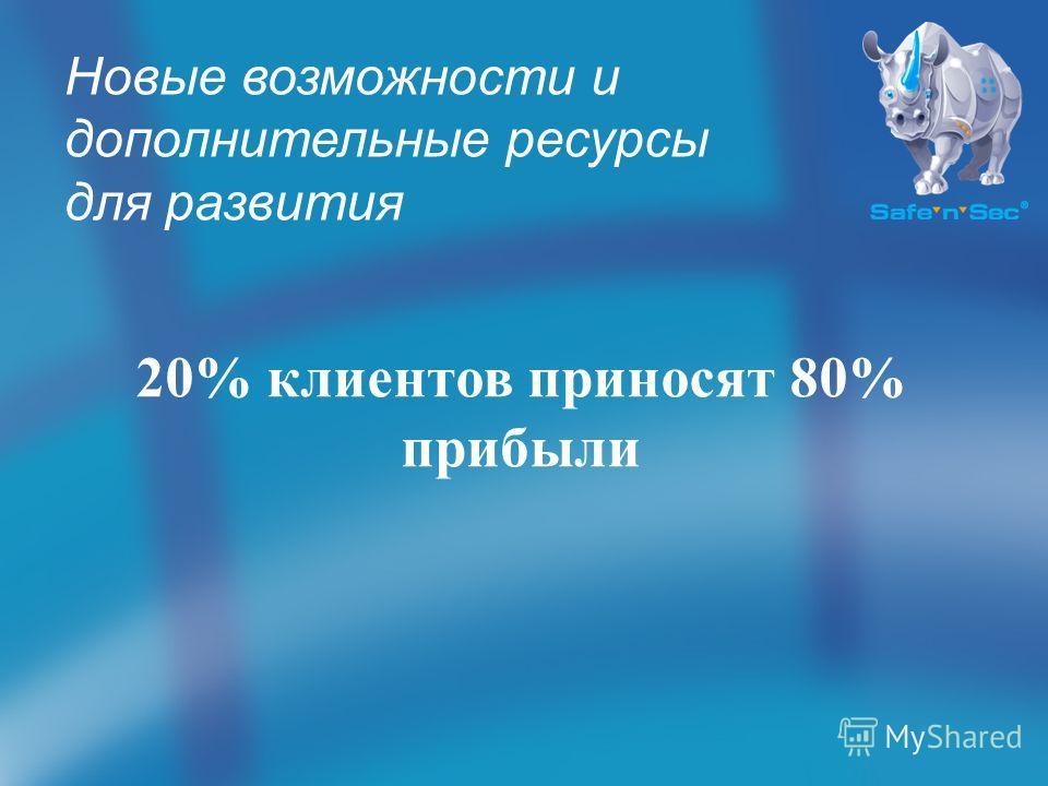 Новые возможности и дополнительные ресурсы для развития 20% клиентов приносят 80% прибыли