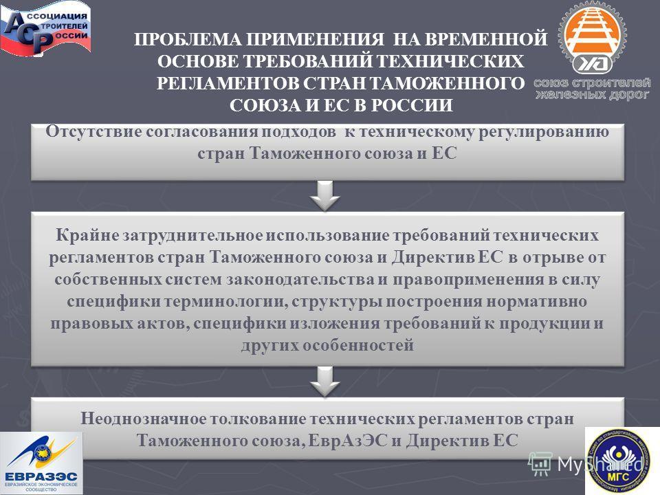 9 ПРОБЛЕМА ПРИМЕНЕНИЯ НА ВРЕМЕННОЙ ОСНОВЕ ТРЕБОВАНИЙ ТЕХНИЧЕСКИХ РЕГЛАМЕНТОВ СТРАН ТАМОЖЕННОГО СОЮЗА И ЕС В РОССИИ Отсутствие согласования подходов к техническому регулированию стран Таможенного союза и ЕС Крайне затруднительное использование требова