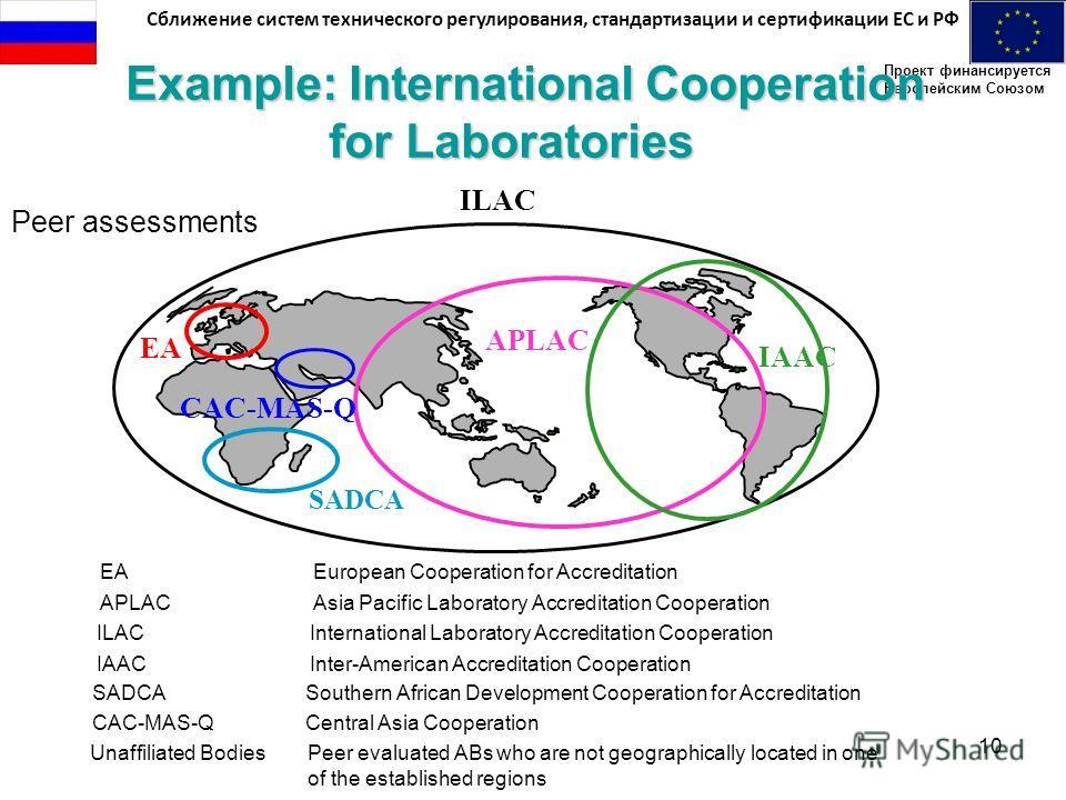 Сближение систем технического регулирования, стандартизации и сертификации ЕС и РФ Проект финансируется Европейским Союзом 10 Example: International Cooperation for Laboratories Example: International Cooperation for Laboratories ILACInternational La