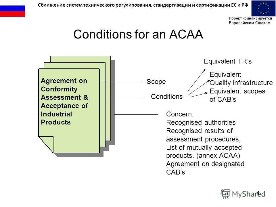 Сближение систем технического регулирования, стандартизации и сертификации ЕС и РФ Проект финансируется Европейским Союзом 4 Conditions for an ACAA Agreement on Conformity Assessment & Acceptance of Industrial Products Scope Conditions Concern: Recog