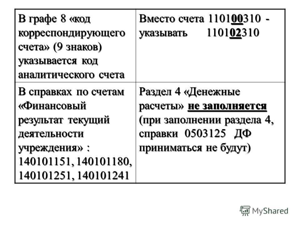 В графе 8 «код корреспондирующего счета» (9 знаков) указывается код аналитического счета Вместо счета 110100310 - указывать 110102310 В справках по счетам «Финансовый результат текущий деятельности учреждения» : 140101151, 140101180, 140101251, 14010