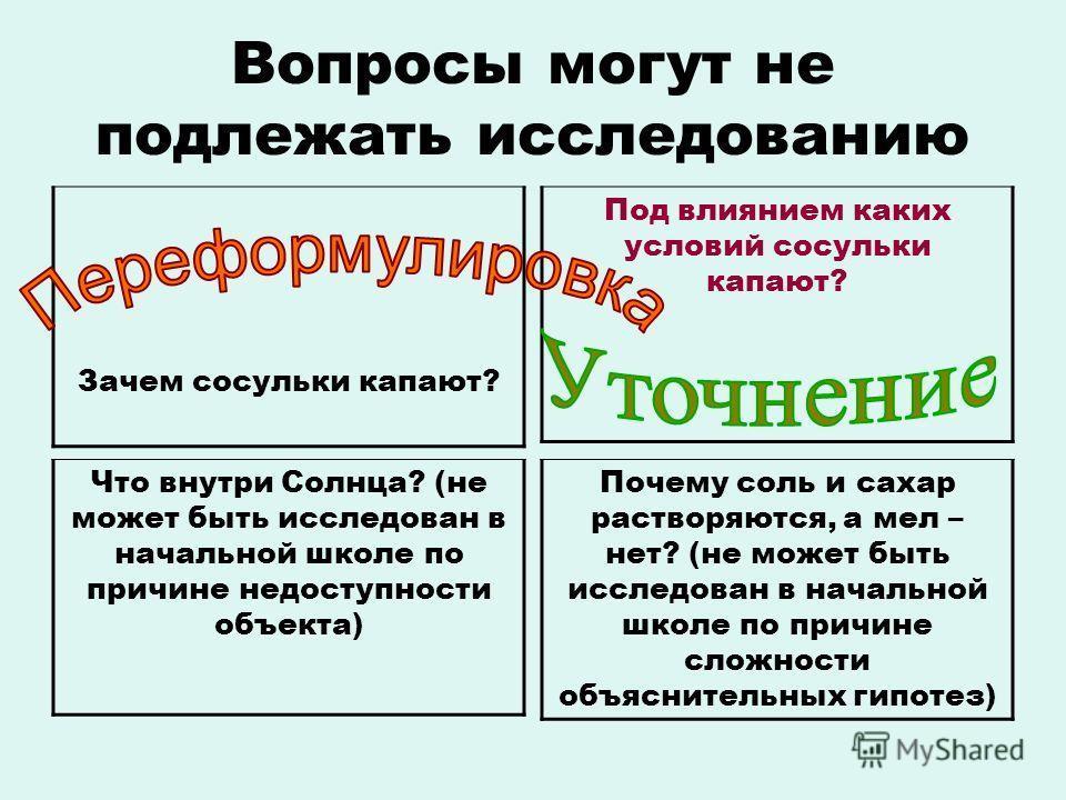 Вопросы должны быть зафиксированы www.n-bio.ru Интерактивная доска Книга вопросов
