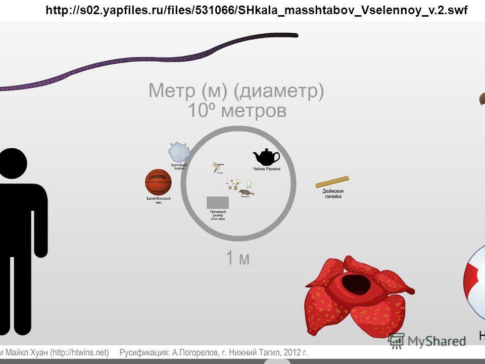 http://s02.yapfiles.ru/files/531066/SHkala_masshtabov_Vselennoy_v.2.swf