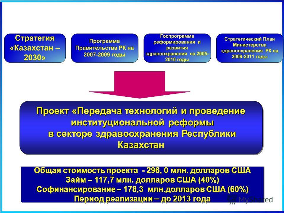 Проект «Передача технологий и проведение институциональной реформы институциональной реформы в секторе здравоохранения Республики Казахстан в секторе здравоохранения Республики Казахстан Проект «Передача технологий и проведение институциональной рефо