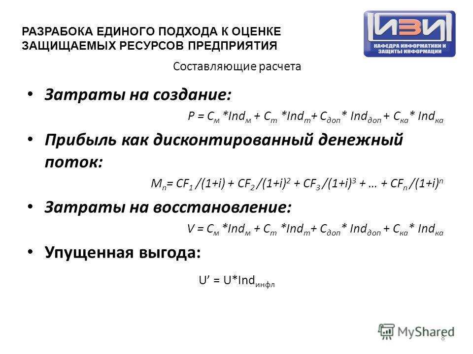 Составляющие расчета Затраты на создание: P = С м *Ind м + С т *Ind т + С доп * Ind доп + С ка * Ind ка Прибыль как дисконтированный денежный поток: М n = CF 1 /(1+i) + CF 2 /(1+i) 2 + CF 3 /(1+i) 3 + … + CF n /(1+i) n Затраты на восстановление: V =