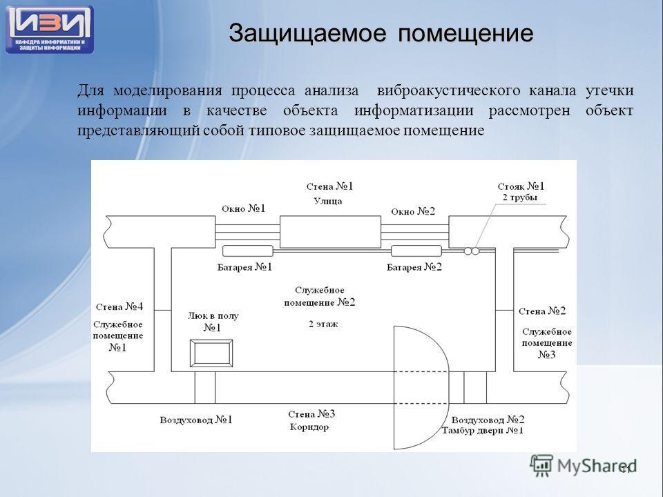Защищаемое помещение Для моделирования процесса анализа виброакустического канала утечки информации в качестве объекта информатизации рассмотрен объект представляющий собой типовое защищаемое помещение 11