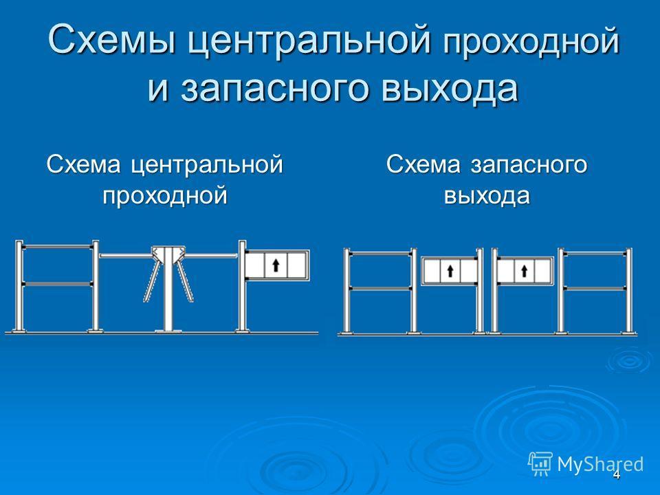 Схемы центральной проходной и запасного выхода 4 Схема центральной проходной Схема запасного выхода