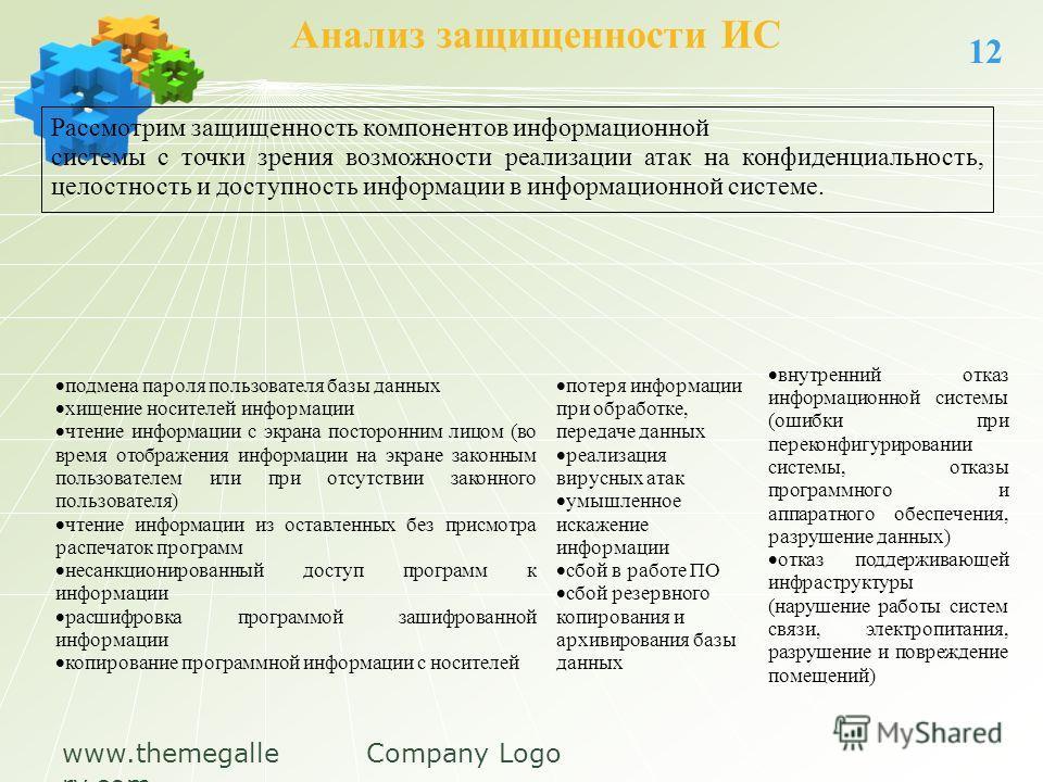 www.themegalle ry.com Company Logo Анализ защищенности ИС 12 Рассмотрим защищенность компонентов информационной системы с точки зрения возможности реализации атак на конфиденциальность, целостность и доступность информации в информационной системе. п