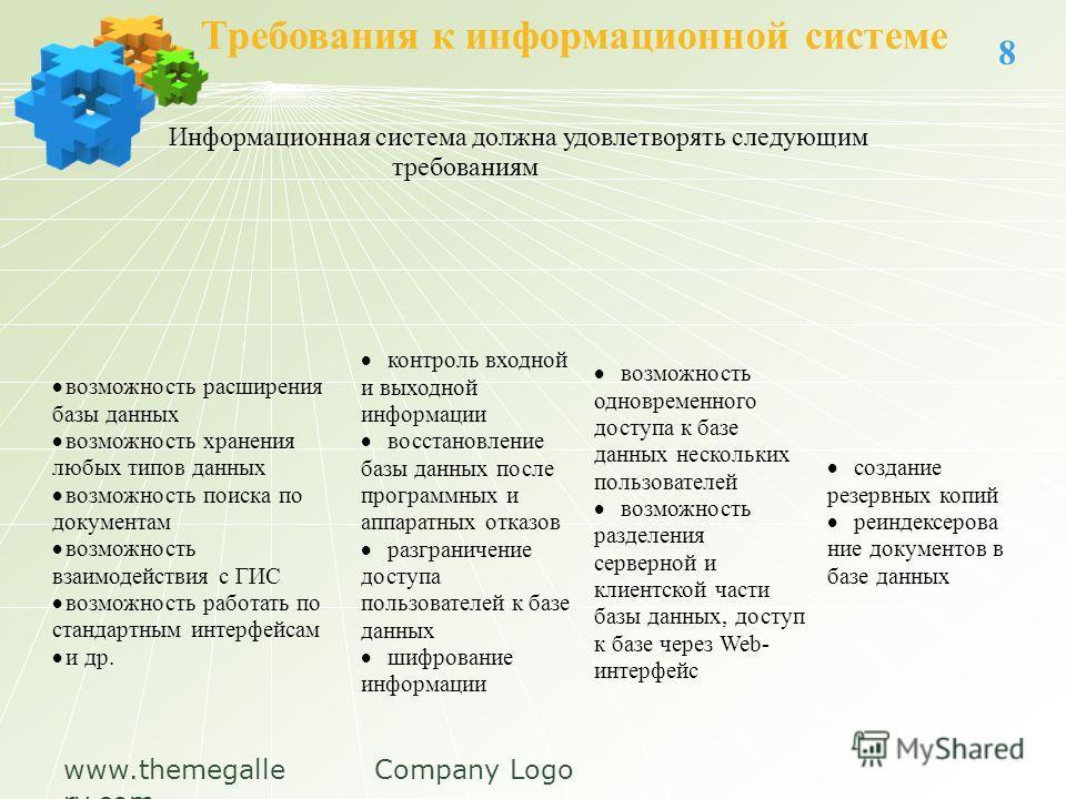 www.themegalle ry.com Company Logo Требования к информационной системе 8 Информационная система должна удовлетворять следующим требованиям возможность расширения базы данных возможность хранения любых типов данных возможность поиска по документам воз