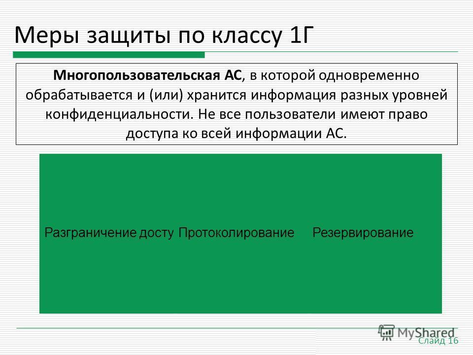 21.9.09 Слайд 16 Меры защиты по классу 1Г Многопользовательская АС, в которой одновременно обрабатывается и (или) хранится информация разных уровней конфиденциальности. Не все пользователи имеют право доступа ко всей информации АС. Сервисы защиты: Ра