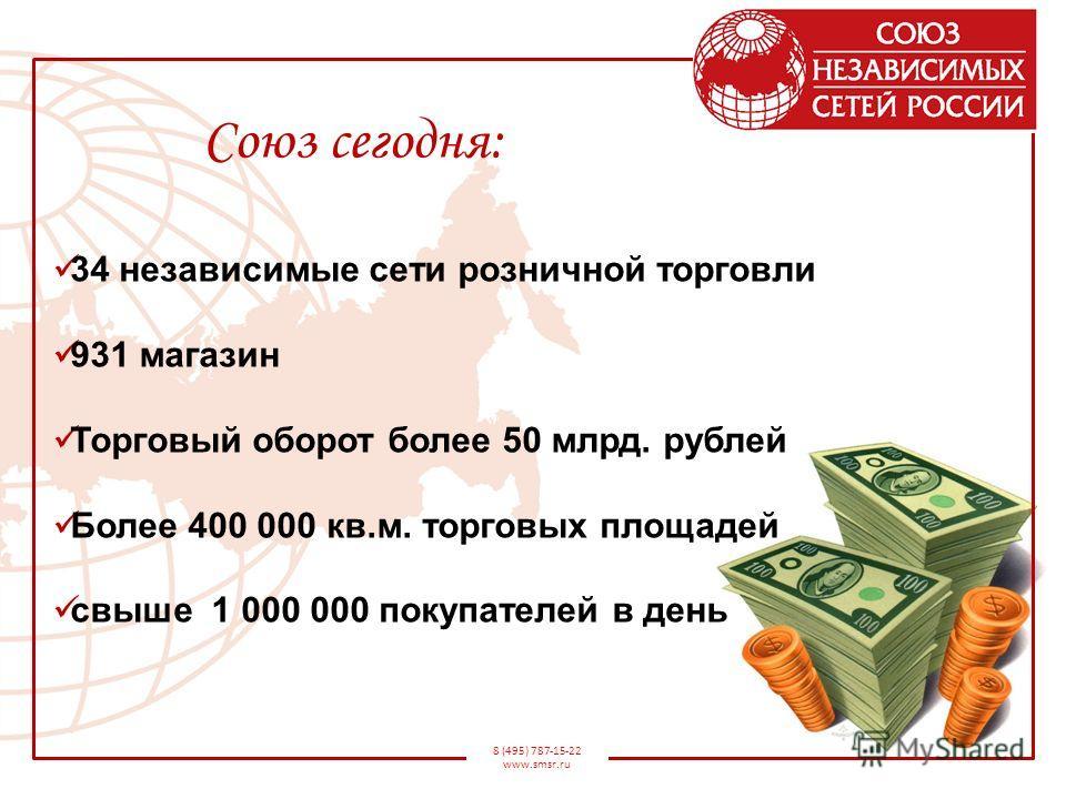 8 (495) 787-15-22 www.smsr.ru Союз сегодня: 34 независимые сети розничной торговли 931 магазин Торговый оборот более 50 млрд. рублей Более 400 000 кв.м. торговых площадей свыше 1 000 000 покупателей в день