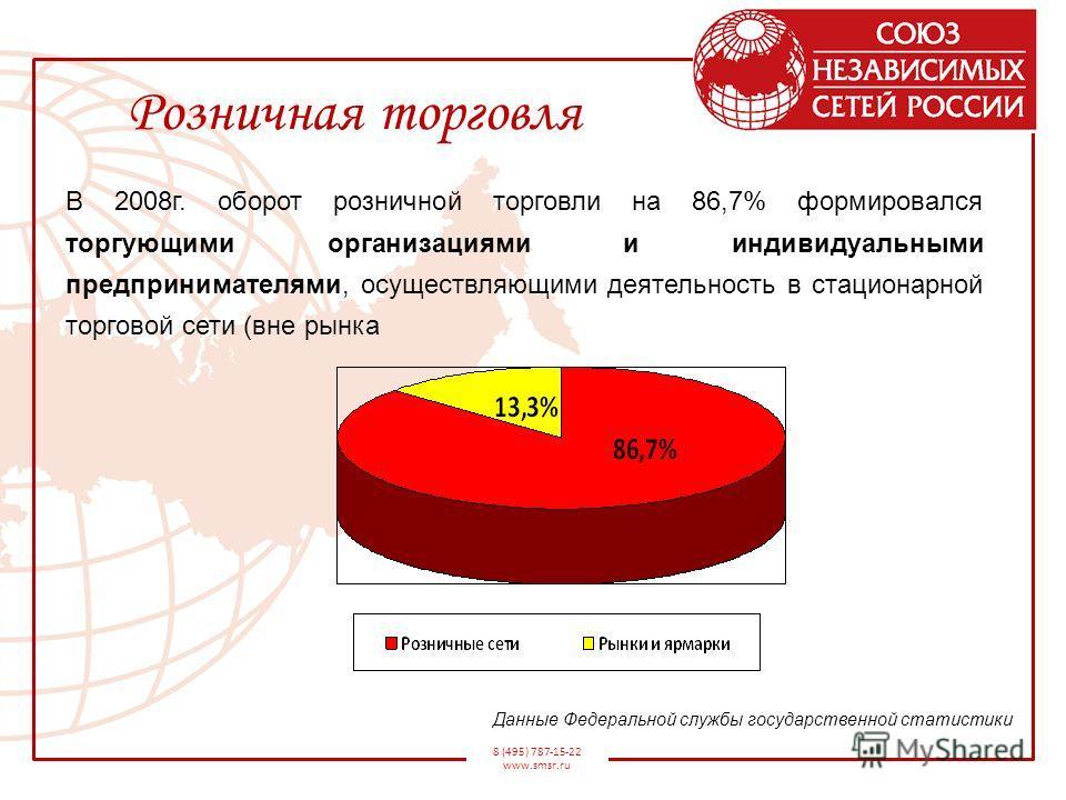 8 (495) 787-15-22 www.smsr.ru Розничная торговля Данные Федеральной службы государственной статистики В 2008г. оборот розничной торговли на 86,7% формировался торгующими организациями и индивидуальными предпринимателями, осуществляющими деятельность