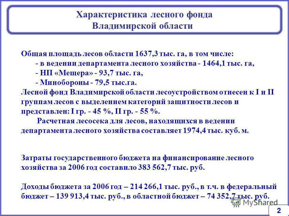 Характеристика лесного фонда Владимирской области 2 Общая площадь лесов области 1637,3 тыс. га, в том числе: - в ведении департамента лесного хозяйства - 1464,1 тыс. га, - НП «Мещера» - 93,7 тыс. га, - Минобороны - 79,5 тыс.га. Лесной фонд Владимирск