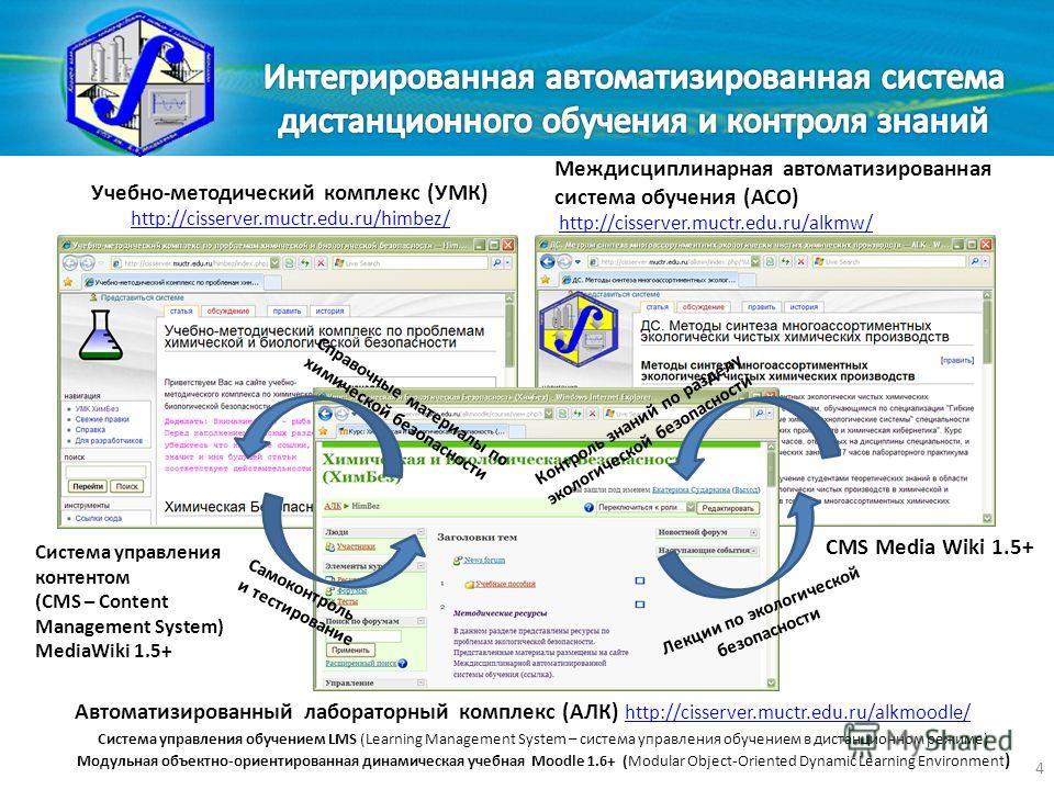 Система управления контентом (CMS – Content Management System) MediaWiki 1.5+ CMS Media Wiki 1.5+ Система управления обучением LMS (Learning Management System – система управления обучением в дистанционном режиме) Модульная объектно-ориентированная д