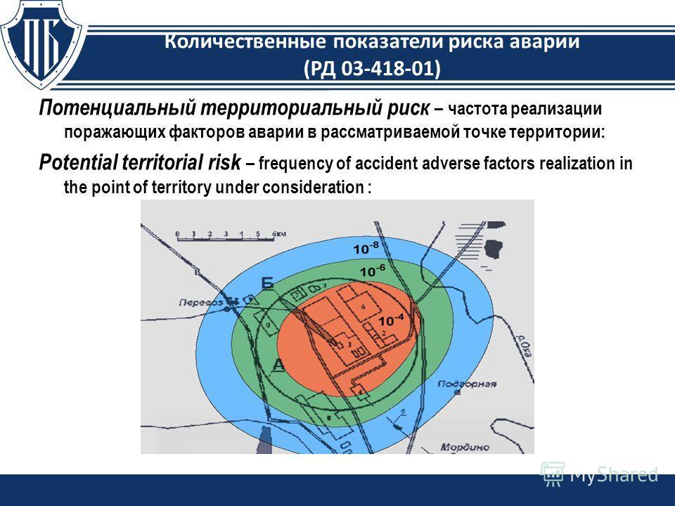 Количественные показатели риска аварии (РД 03-418-01) Потенциальный территориальный риск – частота реализации поражающих факторов аварии в рассматриваемой точке территории: Potential territorial risk – frequency of accident adverse factors realizatio