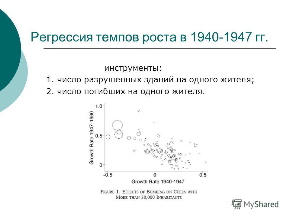 Регрессия темпов роста в 1940-1947 гг. инструменты: 1. число разрушенных зданий на одного жителя; 2. число погибших на одного жителя.