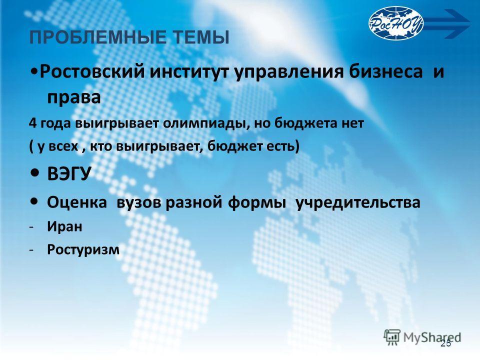 ПРОБЛЕМНЫЕ ТЕМЫ Ростовский институт управления бизнеса и права 4 года выигрывает олимпиады, но бюджета нет ( у всех, кто выигрывает, бюджет есть) ВЭГУ Оценка вузов разной формы учредительства -Иран -Ростуризм 25