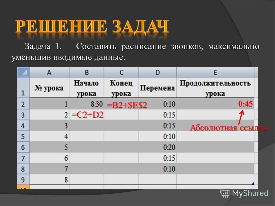 Задача 1. Составить расписание звонков, максимально уменьшив вводимые данные. Абсолютная ссылка =В2+$E$2 =C2+D2