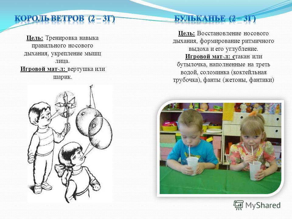 Цель: Тренировка навыка правильного носового дыхания, укрепление мышц лица. Игровой мат-л: вертушка или шарик. Цель: Восстановление носового дыхания, формирование ритмичного выдоха и его углубление. Игровой мат-л: стакан или бутылочка, наполненные на