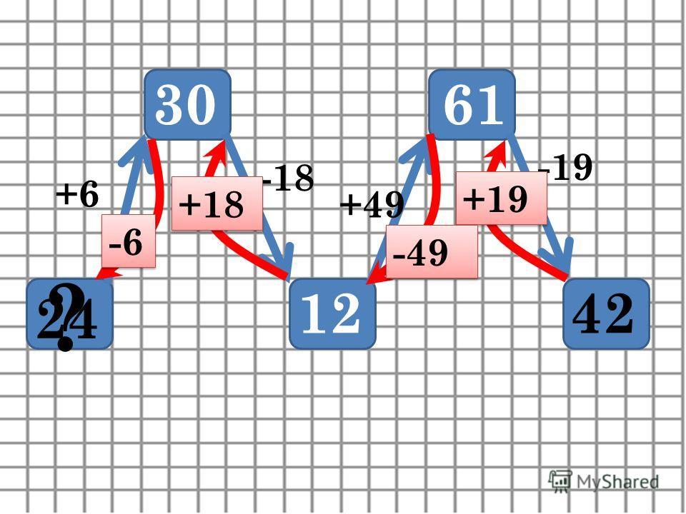+6 -18 +49 -19 42 ? +19 61 -49 12 +18 30 -6 24
